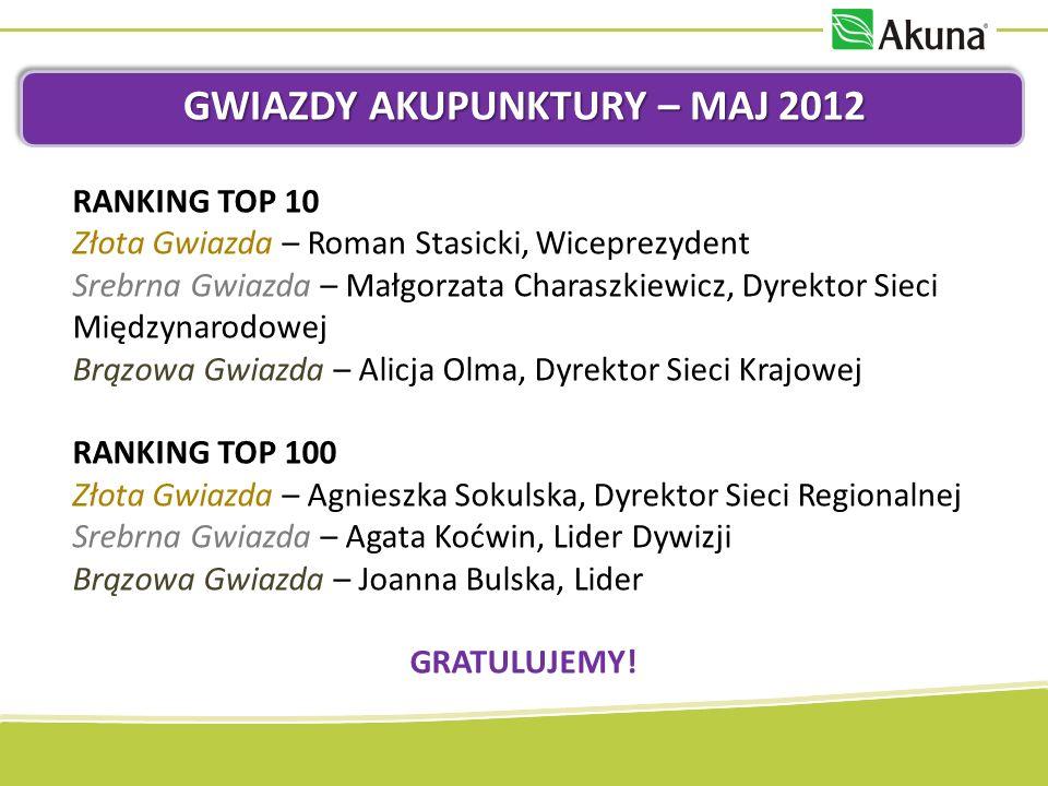 GWIAZDY AKUPUNKTURY – MAJ 2012 RANKING TOP 10 Złota Gwiazda – Roman Stasicki, Wiceprezydent Srebrna Gwiazda – Małgorzata Charaszkiewicz, Dyrektor Siec