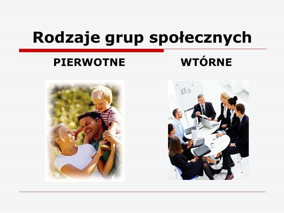 Rodzaje grup społecznych PIERWOTNE WTÓRNE