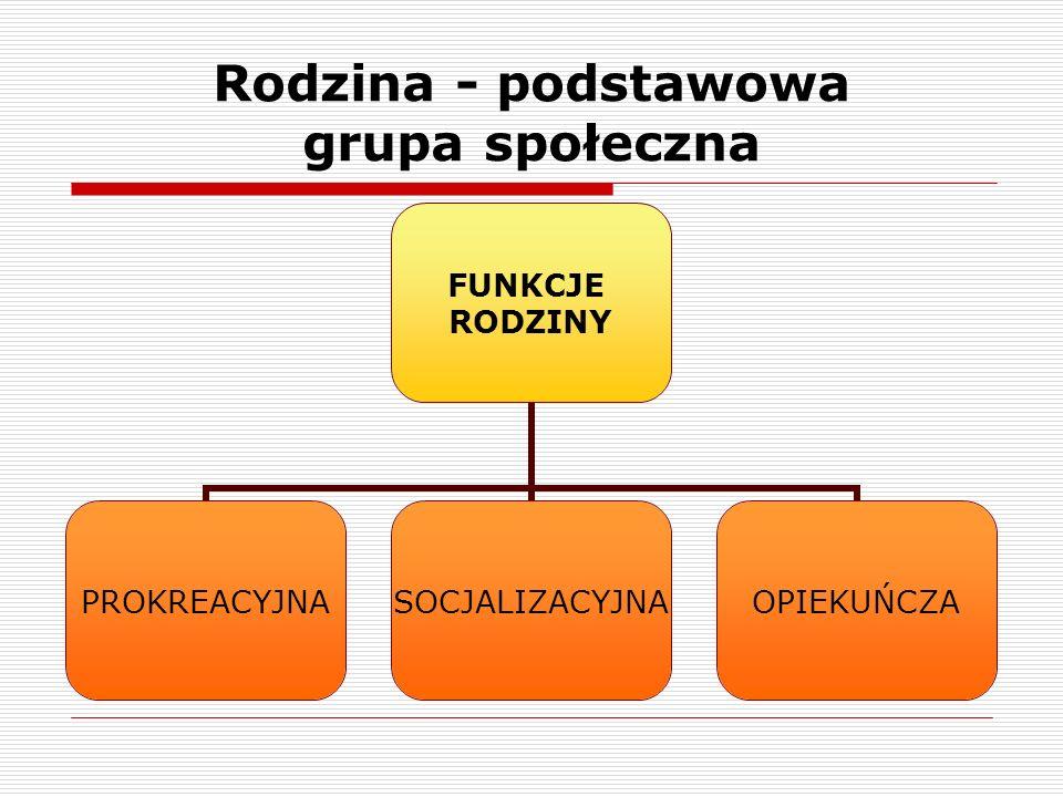 Rodzina - podstawowa grupa społeczna FUNKCJE RODZINY PROKREACYJNASOCJALIZACYJNAOPIEKUŃCZA