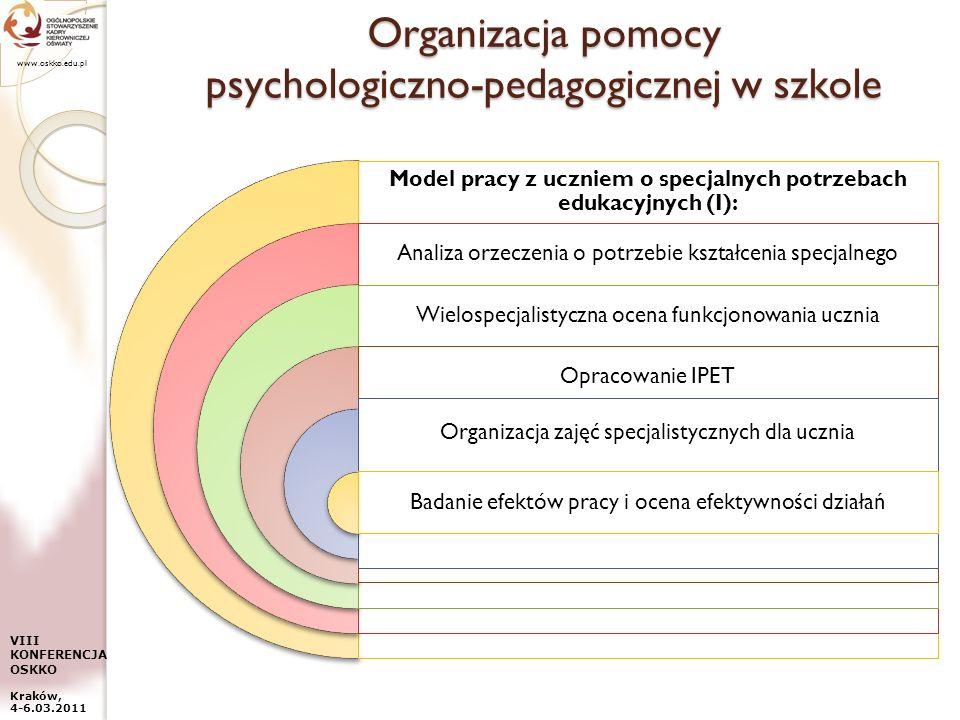 www.oskko.edu.pl VIII KONFERENCJA OSKKO Kraków, 4-6.03.2011 Organizacja pomocy psychologiczno-pedagogicznej w szkole Model pracy z uczniem o specjalny