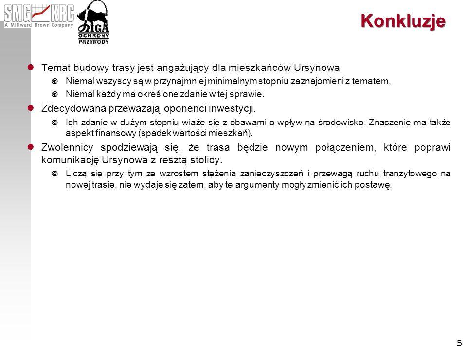 5 Konkluzje Temat budowy trasy jest angażujący dla mieszkańców Ursynowa Niemal wszyscy są w przynajmniej minimalnym stopniu zaznajomieni z tematem, Niemal każdy ma określone zdanie w tej sprawie.