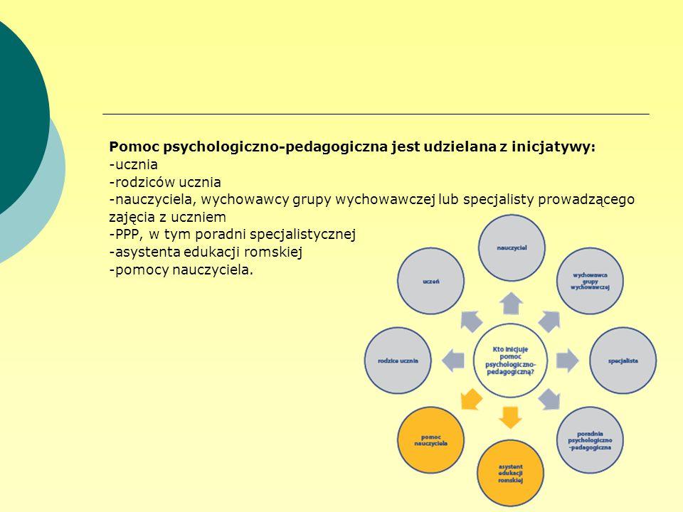 Pomoc psychologiczno-pedagogiczna jest udzielana z inicjatywy: -ucznia -rodziców ucznia -nauczyciela, wychowawcy grupy wychowawczej lub specjalisty pr