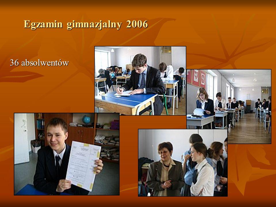Egzamin gimnazjalny 2006 36 absolwentów