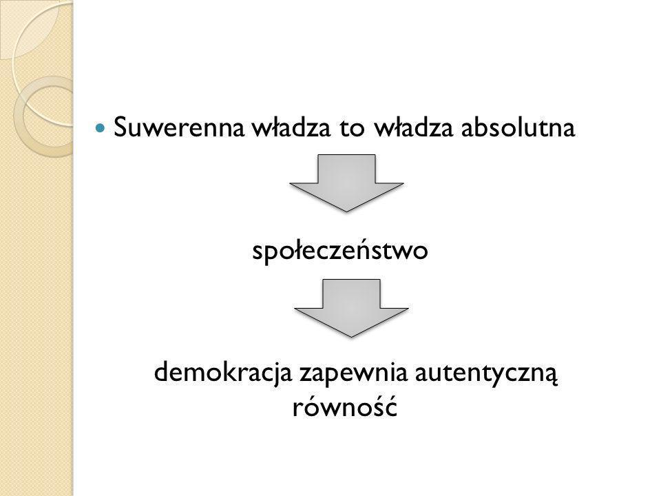 Suwerenna władza to władza absolutna społeczeństwo demokracja zapewnia autentyczną równość
