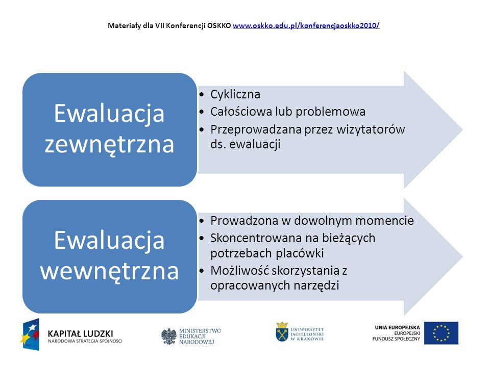 Narzędzia w ewaluacji zewnętrznej Projekt realizowany w ramach PROGRAMU WZMOCNIENIA EFEKTYWNOŚCI SYSTEMU NADZORU PEDAGOGICZNEGO I OCENY JAKOŚCI PRACY SZKOŁY ETAP II Projekt realizowany przez Ministerstwo Edukacji Narodowej w partnerstwie z Uniwersytetem Jagiellońskim w ramach III Priorytetu Programu Operacyjnego Kapitał Ludzki, Działanie 3.1 współfinansowane z Europejskiego Funduszu Społecznego