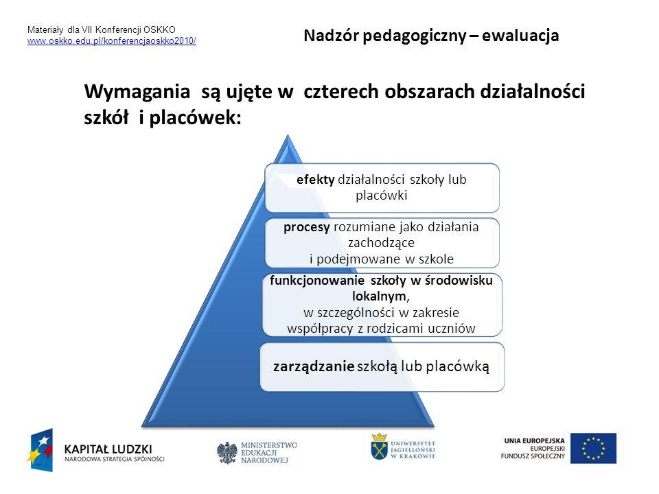 Triangulacja źródeł danych Triangulacja metodologiczna PROGRAM WZMOCNIENIA EFEKTYWNOŚCI SYSTEMU NADZORU PEDAGOGICZNEGO I OCENY JAKOŚCI PRACY SZKOŁY ETAP II Projekt realizowany przez Ministerstwo Edukacji Narodowej w partnerstwie z Uniwersytetem Jagiellońskim w ramach III Priorytetu Programu Operacyjnego Kapitał Ludzki, Działanie 3.1 współfinansowane z Europejskiego Funduszu Społecznego