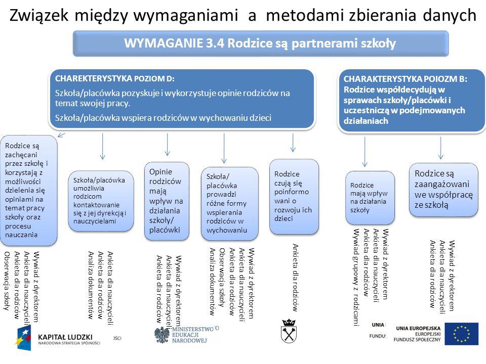 Wyniki ewaluacji zewnętrznej są dyskutowane z Radą Pedagogiczną W raporcie uwzględnia się wyniki ewaluacji wewnętrznej demokratyczność Metodologia, narzędzi i wyniki ewaluacji są dostępne publicznie Dyrektor ma możliwość monitorowania pracy ewaluatorów Praca ewaluatorów też jest poddawana ewaluacji transparentność Wyniki ewaluacji zewnętrznej i wewnętrznej są efektem pracy wszystkich osób zaangażowanych w pracę placówki Ewaluację prowadzi zespół ewaluatorów: unikamy jednostkowych opinii zespołowość Cechy ewaluacji zewnętrznej Materiały dla VII Konferencji OSKKO www.oskko.edu.pl/konferencjaoskko2010/ www.oskko.edu.pl/konferencjaoskko2010/