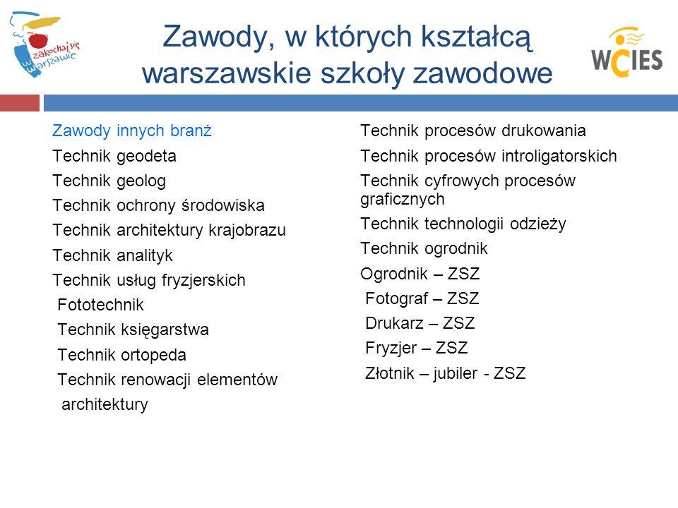 Zawody, w których kształcą warszawskie szkoły zawodowe Zawody innych branż Technik geodeta Technik geolog Technik ochrony środowiska Technik architekt