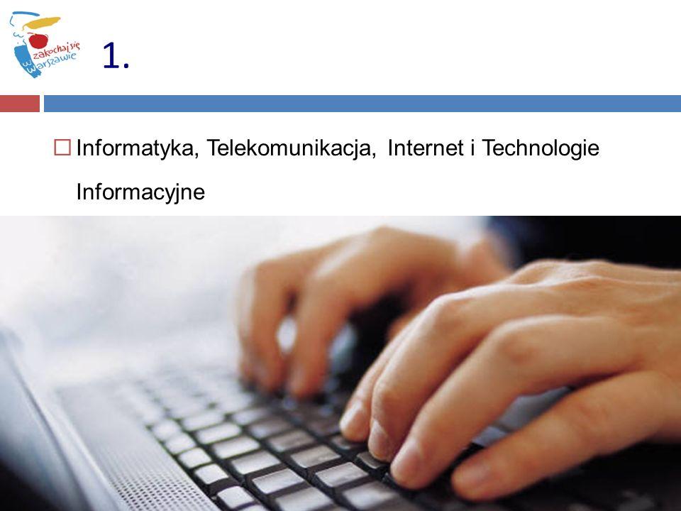 Informatyka, Telekomunikacja, Internet i Technologie Informacyjne 1.