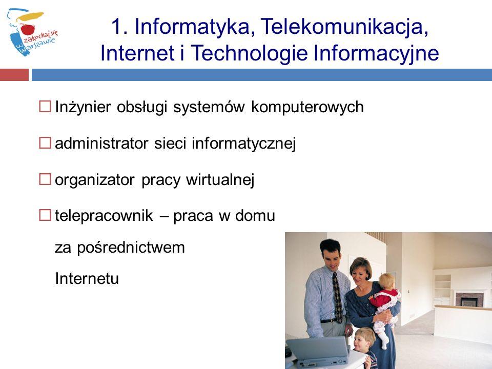 Inżynier obsługi systemów komputerowych administrator sieci informatycznej organizator pracy wirtualnej telepracownik – praca w domu za pośrednictwem