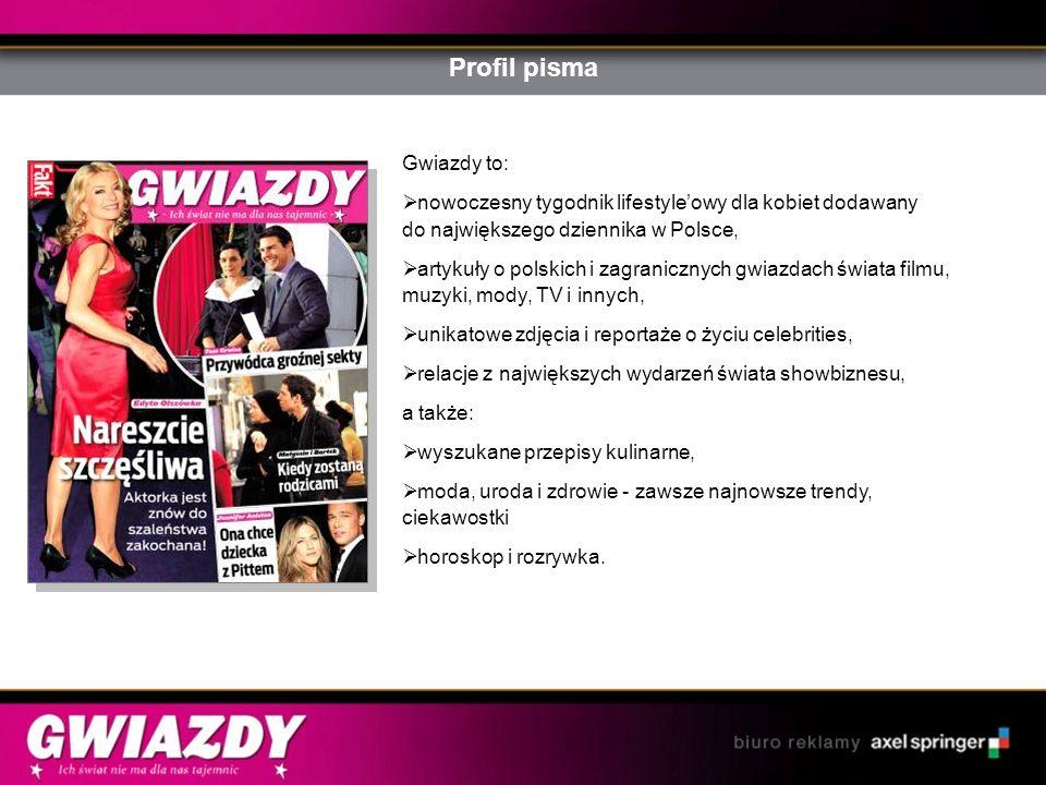 Profil pisma Gwiazdy to: nowoczesny tygodnik lifestyleowy dla kobiet dodawany do największego dziennika w Polsce, artykuły o polskich i zagranicznych