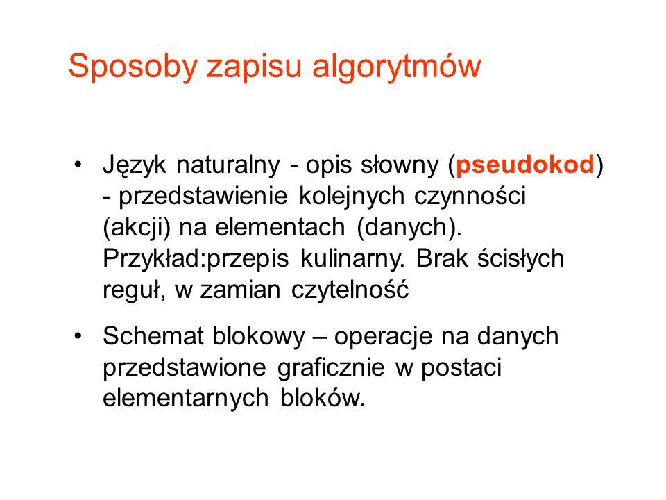 Język naturalny - opis słowny (pseudokod) - przedstawienie kolejnych czynności (akcji) na elementach (danych). Przykład:przepis kulinarny. Brak ścisły