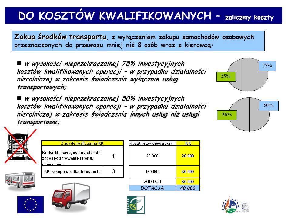 DO KOSZTÓW KWALIFIKOWANYCH – zaliczmy koszty Zakup środków transportu Zakup środków transportu, z wyłączeniem zakupu samochodów osobowych przeznaczonych do przewozu mniej niż 8 osób wraz z kierowcą: usług transportowych; w wysokości nieprzekraczalnej 75% inwestycyjnych kosztów kwalifikowanych operacji – w przypadku działalności nierolniczej w zakresie świadczenia wyłącznie usług transportowych; innych usług niż usługi transportowe; w wysokości nieprzekraczalnej 50% inwestycyjnych kosztów kwalifikowanych operacji – w przypadku działalności nierolniczej w zakresie świadczenia innych usług niż usługi transportowe; 50% 75% 25%