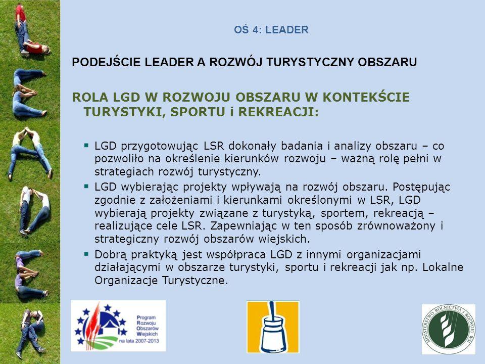 OŚ 4: LEADER PODEJŚCIE LEADER A ROZWÓJ TURYSTYCZNY OBSZARU ROLA LGD W ROZWOJU OBSZARU W KONTEKŚCIE TURYSTYKI, SPORTU i REKREACJI: LGD przygotowując LSR dokonały badania i analizy obszaru – co pozwoliło na określenie kierunków rozwoju – ważną rolę pełni w strategiach rozwój turystyczny.