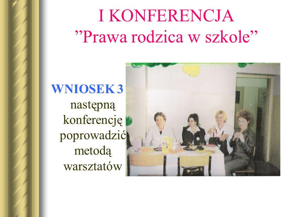 I KONFERENCJAPrawa rodzica w szkole WNIOSEK 3 następną konferencję poprowadzić metodą warsztatów
