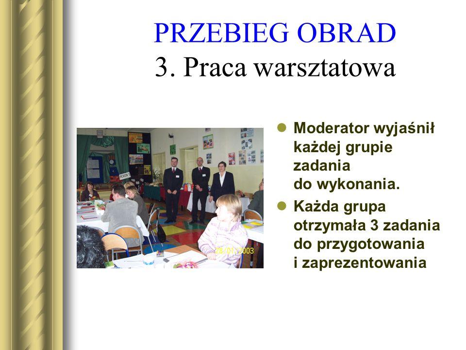 Moderator wyjaśnił każdej grupie zadania do wykonania.