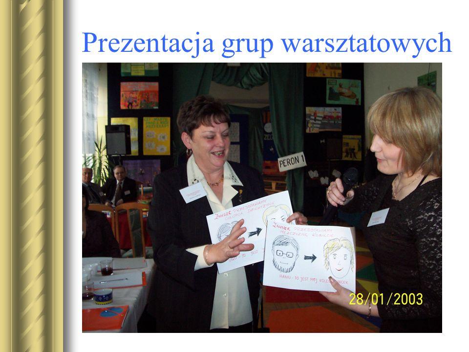Prezentacja grup warsztatowych
