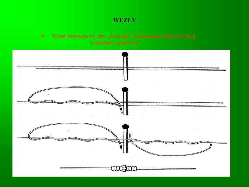 WĘZŁY Węzeł zderzakowy tzw. baryłka do łączenia żyłek o równej ( zbieżnej ) grubości.