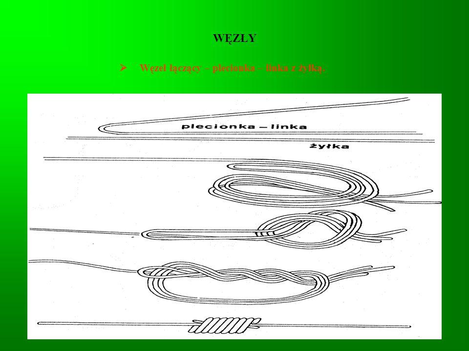 WĘZŁY Węzeł łączący – plecionka – linka z żyłką.