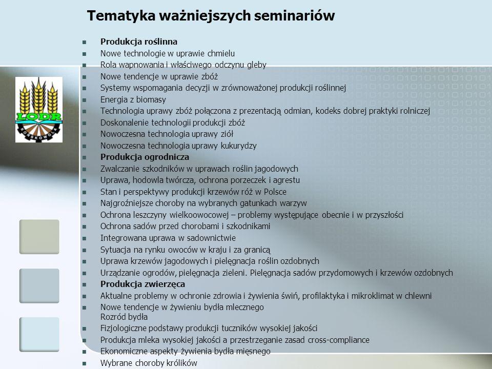 Tematyka ważniejszych seminariów Produkcja roślinna Nowe technologie w uprawie chmielu Rola wapnowania i właściwego odczynu gleby Nowe tendencje w upr