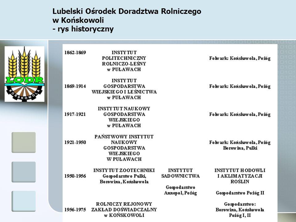 Lubelski Ośrodek Doradztwa Rolniczego w Końskowoli Pożóg II www.wodr.konskowola.pl