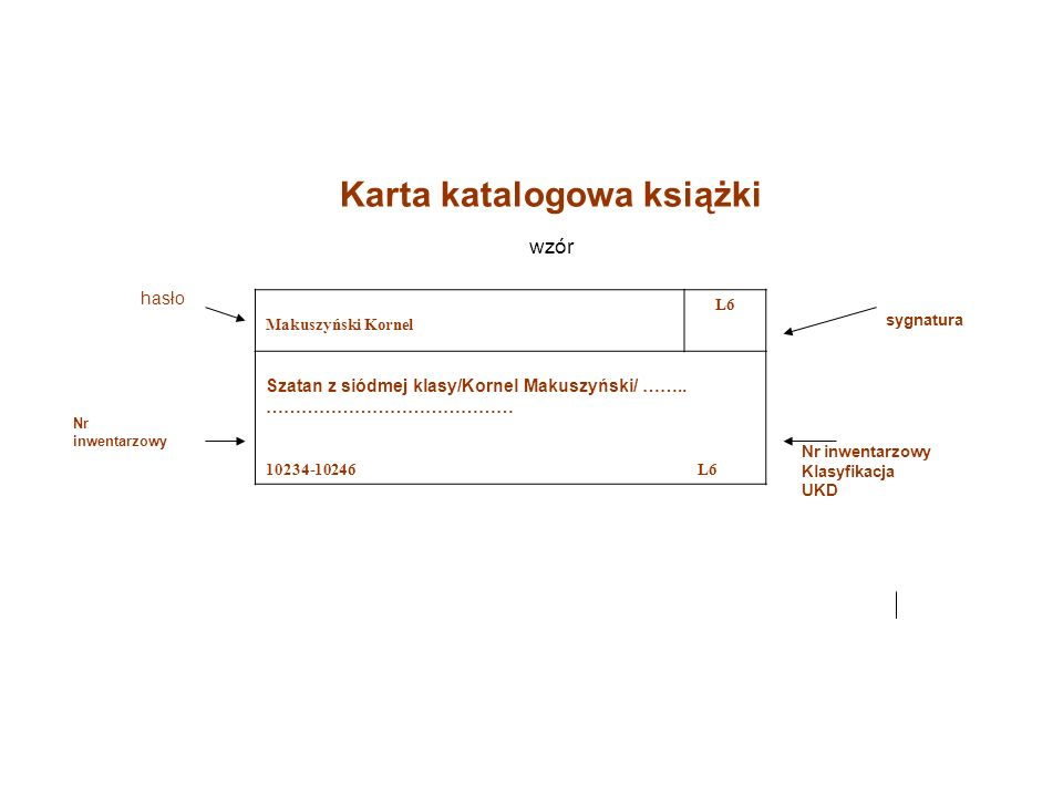 Karta katalogowa książki wzór sygnatura Makuszyński Kornel L6 Szatan z siódmej klasy/Kornel Makuszyński/ …….. …………………………………… 10234-10246 L6 Nr inwenta