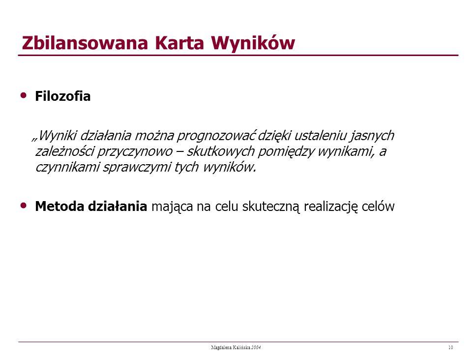 10 Magdalena Kalińska 2004 Zbilansowana Karta Wyników Filozofia Wyniki działania można prognozować dzięki ustaleniu jasnych zależności przyczynowo – s