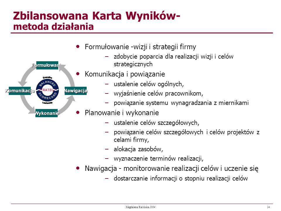 14 Magdalena Kalińska 2004 Zbilansowana Karta Wyników- metoda działania Formułowanie -wizji i strategii firmy –zdobycie poparcia dla realizacji wizji