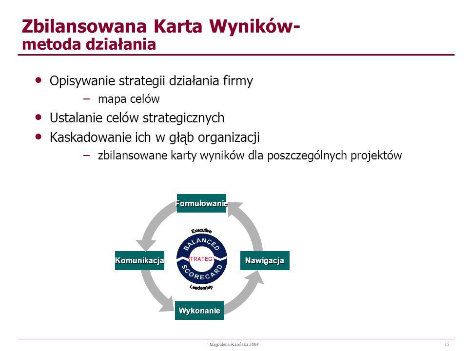 15 Magdalena Kalińska 2004 Zbilansowana Karta Wyników- metoda działania Opisywanie strategii działania firmy –mapa celów Ustalanie celów strategicznyc