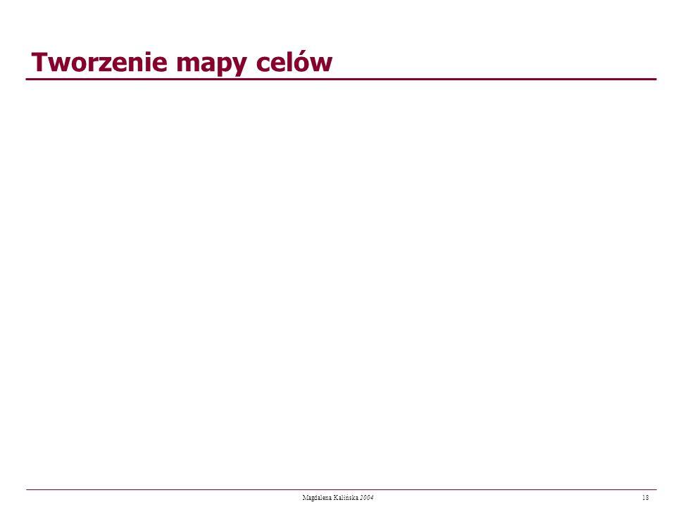 18 Magdalena Kalińska 2004 Tworzenie mapy celów