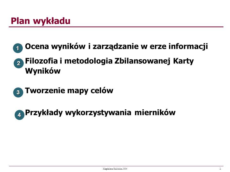 2 Magdalena Kalińska 2004 Plan wykładu Ocena wyników i zarządzanie w erze informacji Filozofia i metodologia Zbilansowanej Karty Wyników Tworzenie map