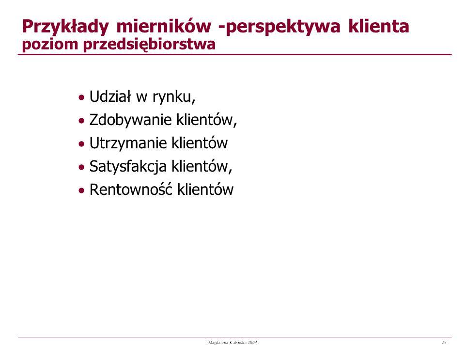 25 Magdalena Kalińska 2004 Przykłady mierników -perspektywa klienta poziom przedsiębiorstwa Udział w rynku, Zdobywanie klientów, Utrzymanie klientów S