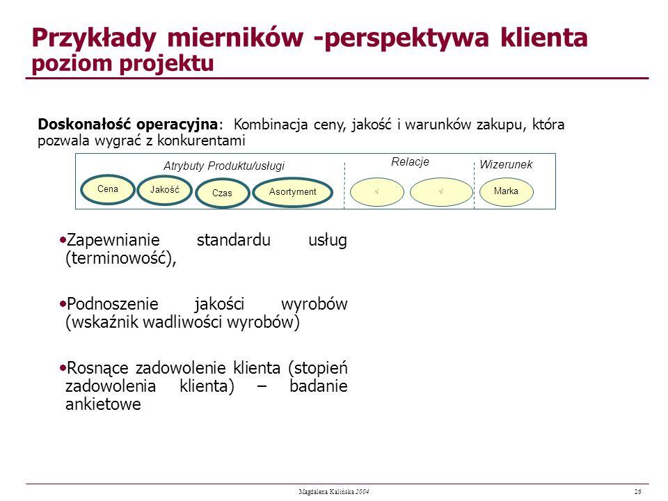 26 Magdalena Kalińska 2004 Przykłady mierników -perspektywa klienta poziom projektu Zapewnianie standardu usług (terminowość), Podnoszenie jakości wyr