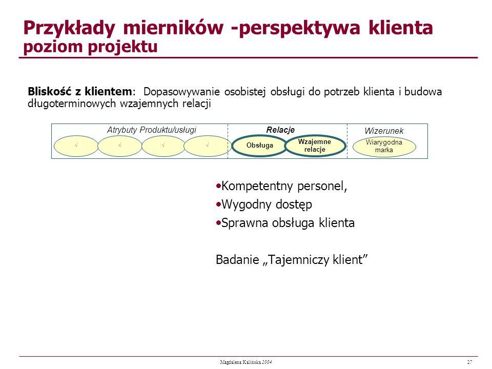 27 Magdalena Kalińska 2004 Przykłady mierników -perspektywa klienta poziom projektu Kompetentny personel, Wygodny dostęp Sprawna obsługa klienta Badan