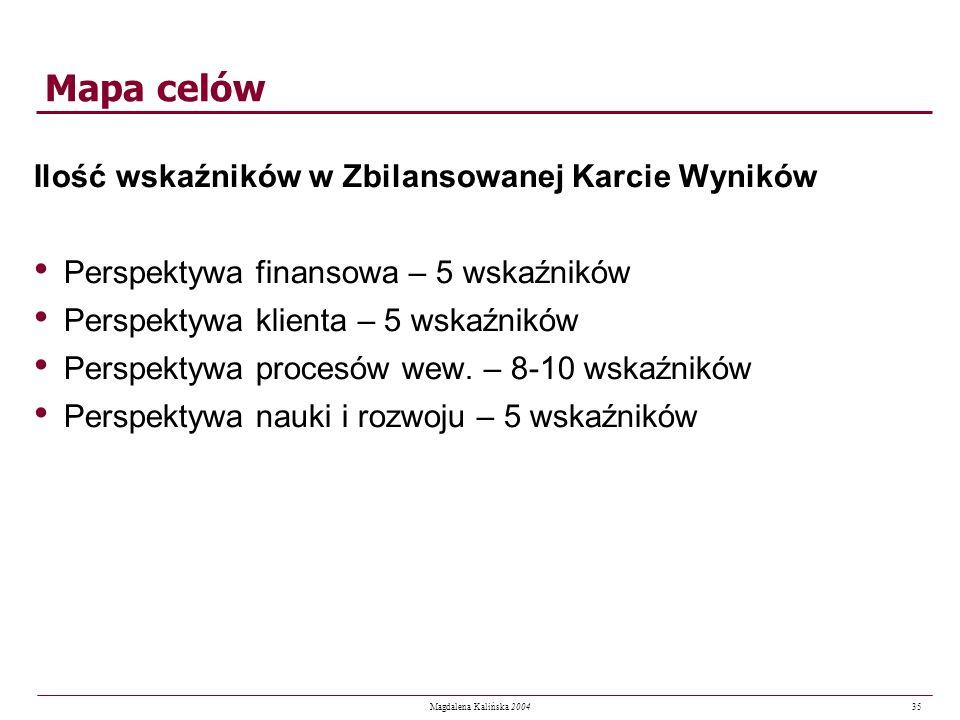 35 Magdalena Kalińska 2004 Mapa celów Ilość wskaźników w Zbilansowanej Karcie Wyników Perspektywa finansowa – 5 wskaźników Perspektywa klienta – 5 wsk