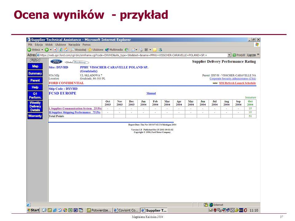 37 Magdalena Kalińska 2004 Ocena wyników - przykład