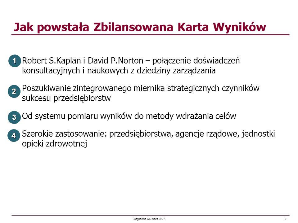 9 Magdalena Kalińska 2004 Jak powstała Zbilansowana Karta Wyników Robert S.Kaplan i David P.Norton – połączenie doświadczeń konsultacyjnych i naukowyc