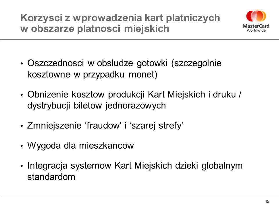 15 Korzysci z wprowadzenia kart platniczych w obszarze platnosci miejskich Oszczednosci w obsludze gotowki (szczegolnie kosztowne w przypadku monet) O