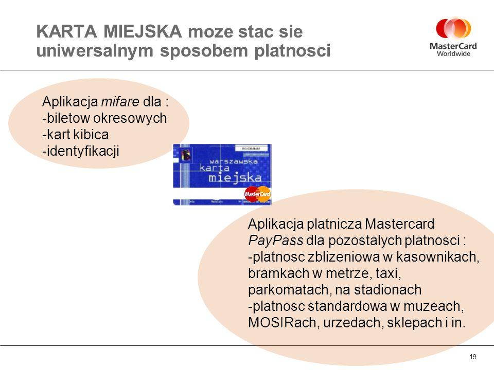 19 KARTA MIEJSKA moze stac sie uniwersalnym sposobem platnosci Aplikacja mifare dla : -biletow okresowych -kart kibica -identyfikacji Aplikacja platni