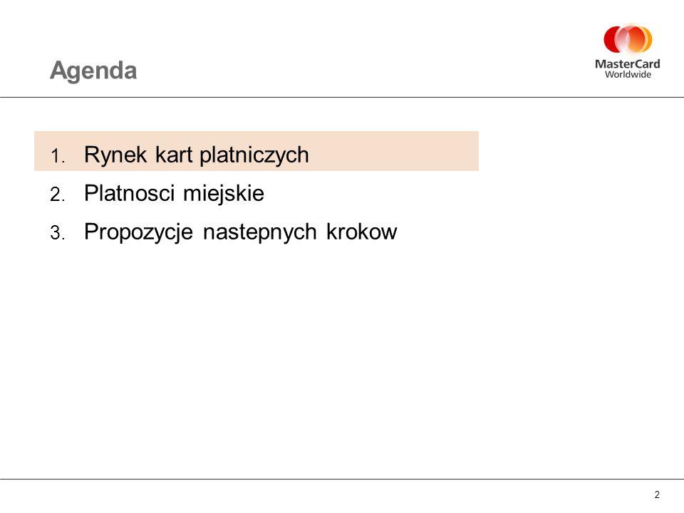 23 Koszt terminala platniczego to ok 500 PLN.