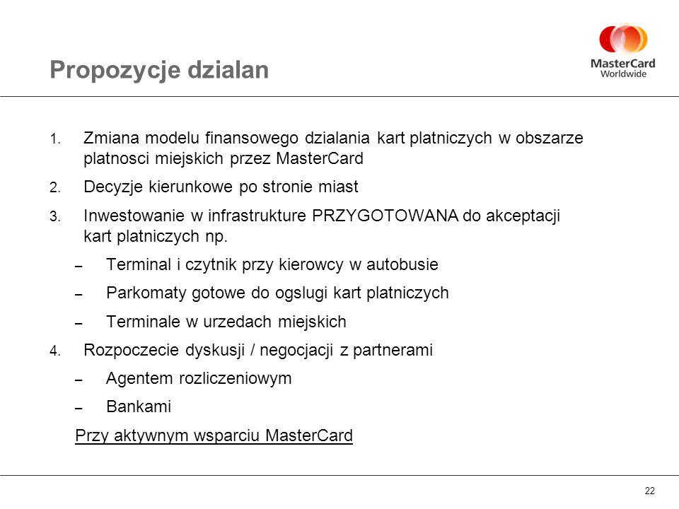 22 Propozycje dzialan 1. Zmiana modelu finansowego dzialania kart platniczych w obszarze platnosci miejskich przez MasterCard 2. Decyzje kierunkowe po