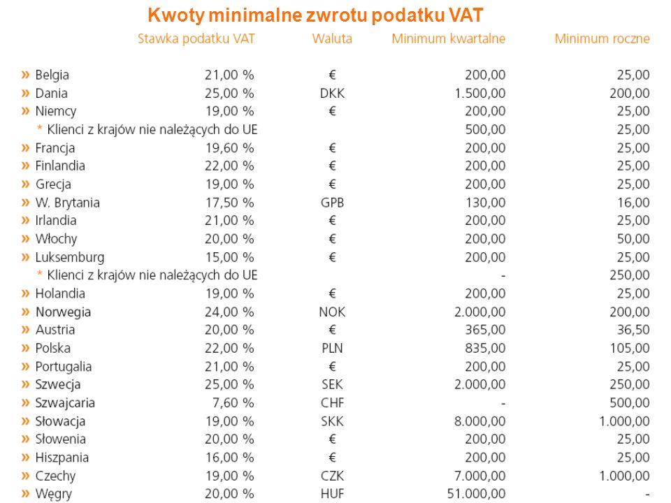 6 Kwoty minimalne zwrotu podatku VAT