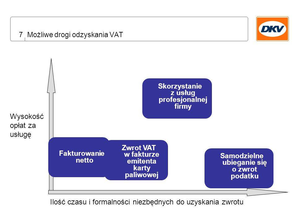 7 Możliwe drogi odzyskania VAT Fakturowanie netto Zwrot VAT w fakturze emitenta karty paliwowej Samodzielne ubieganie się o zwrot podatku Skorzystanie z usług profesjonalnej firmy Wysokość opłat za usługę Ilość czasu i formalności niezbędnych do uzyskania zwrotu