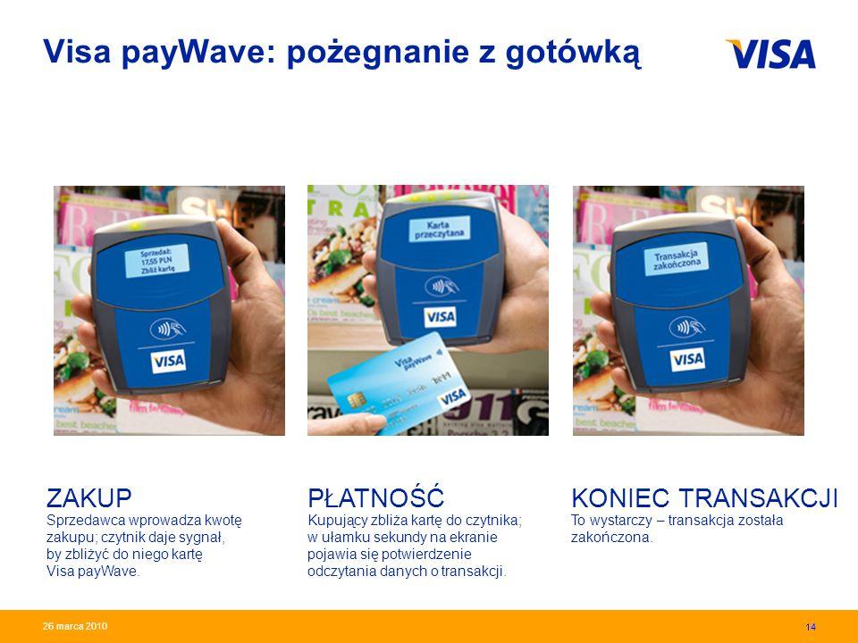 Presentation Identifier.14 Information Classification as Needed 14 26 marca 2010 Visa payWave: pożegnanie z gotówką 14 ZAKUPPŁATNOŚĆKONIEC TRANSAKCJI