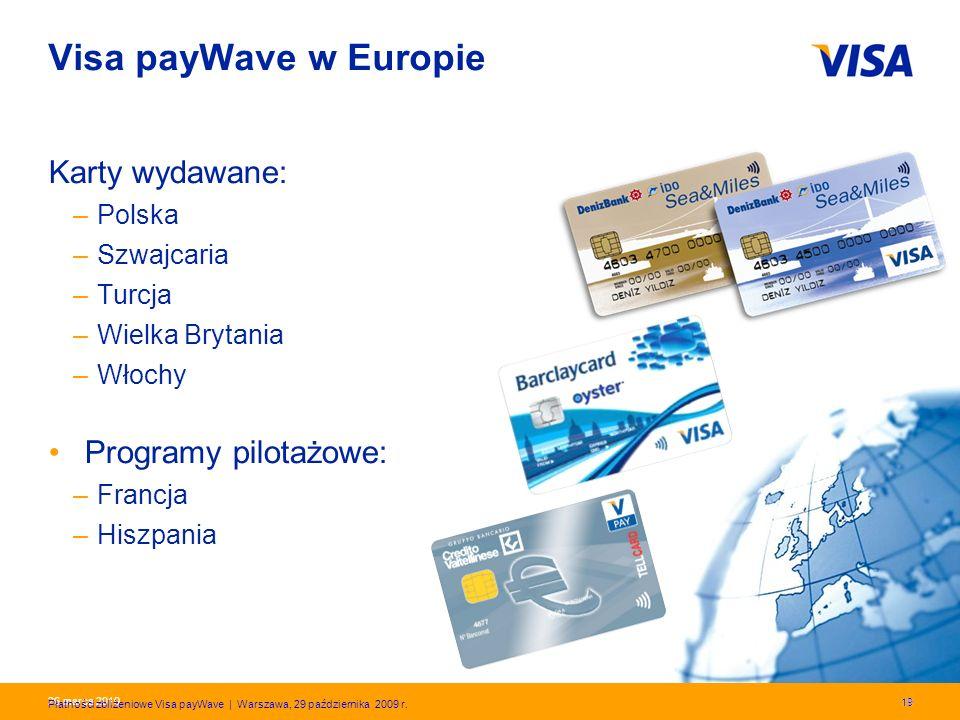 Presentation Identifier.19 Information Classification as Needed 19 26 marca 2010 Visa payWave w Europie Karty wydawane: –Polska –Szwajcaria –Turcja –W