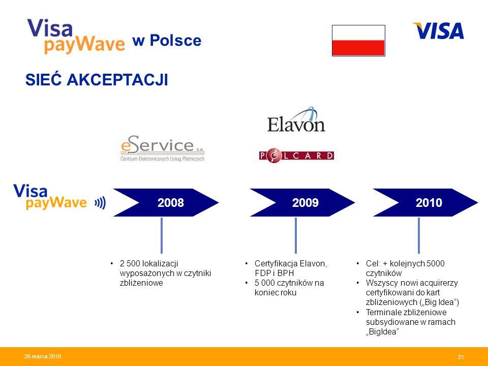 Presentation Identifier.21 Information Classification as Needed 21 26 marca 2010 2008 2009 Certyfikacja Elavon, FDP i BPH 5 000 czytników na koniec ro