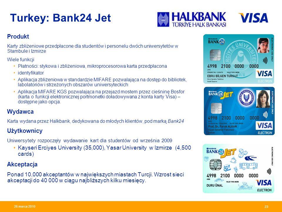 Presentation Identifier.23 Information Classification as Needed 23 26 marca 2010 Turkey: Bank24 Jet Produkt Karty zbliżeniowe przedpłacone dla student