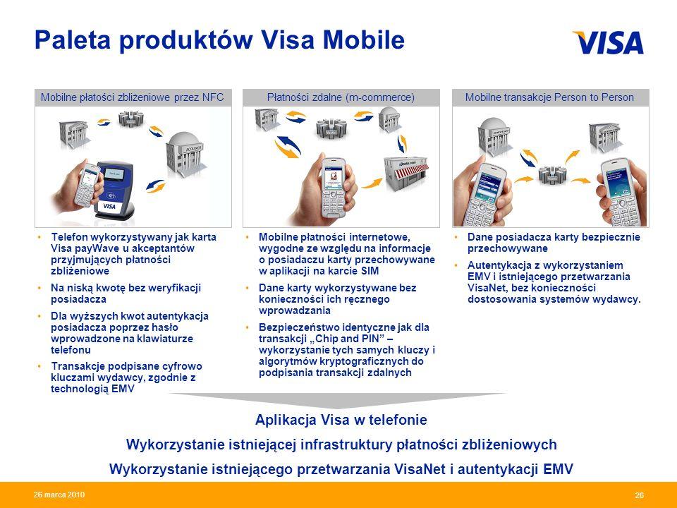 Presentation Identifier.26 Information Classification as Needed 26 26 marca 2010 Mobilne płatości zbliżeniowe przez NFC Paleta produktów Visa Mobile M