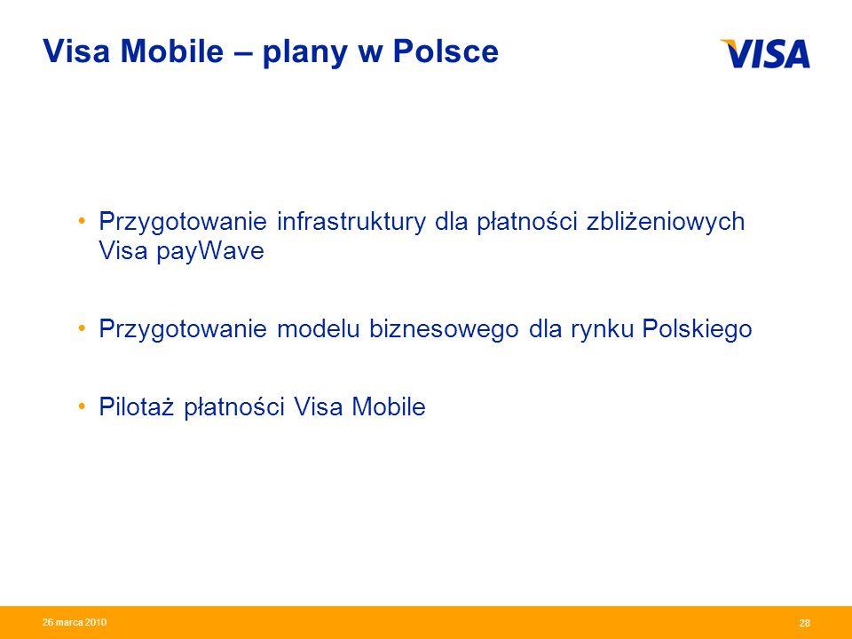 Presentation Identifier.28 Information Classification as Needed 28 26 marca 2010 Visa Mobile – plany w Polsce Przygotowanie infrastruktury dla płatnoś