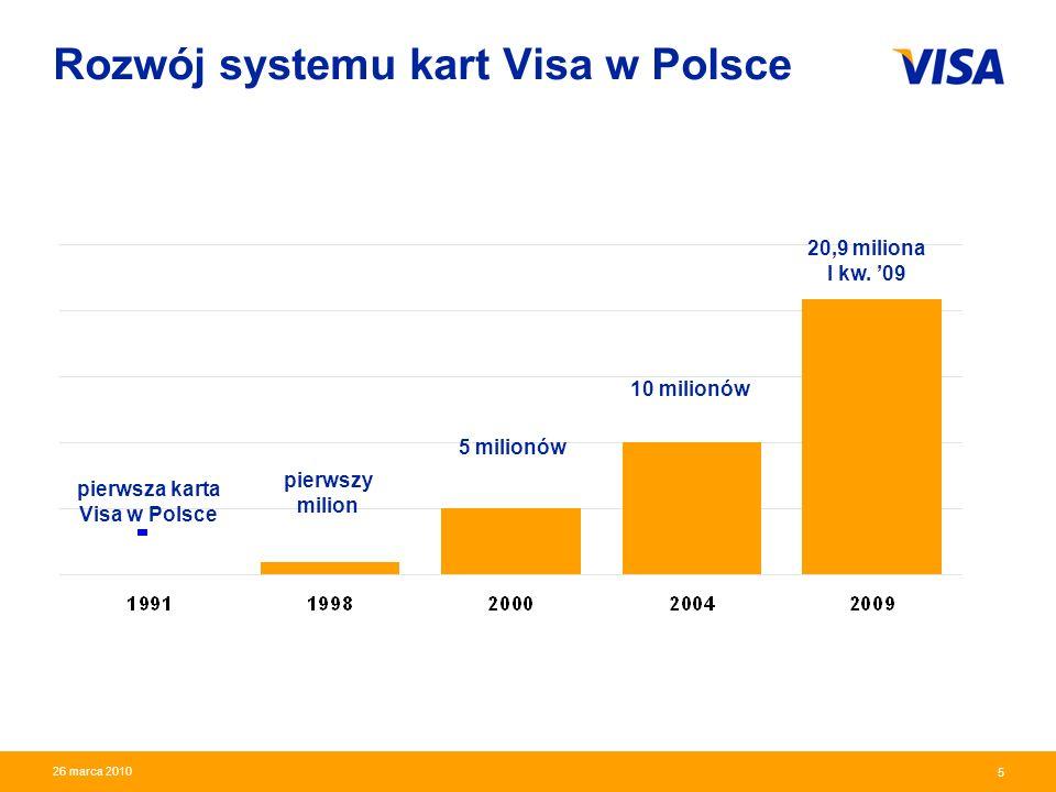 Presentation Identifier.6 Information Classification as Needed 6 26 marca 2010 Polska – marzec 2009 r.